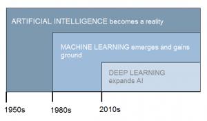 AI timeline (2)