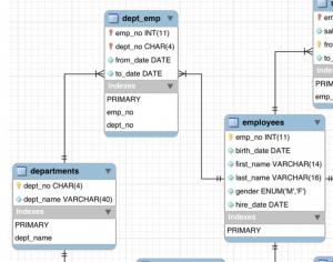 Solution Street Blog » Blog Archive SQL Exploration